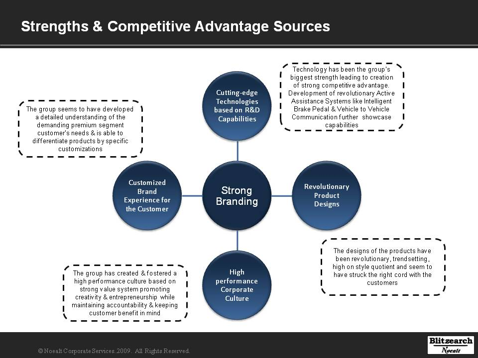 Strengths & Competitive Advantage Sources-The BMW Group
